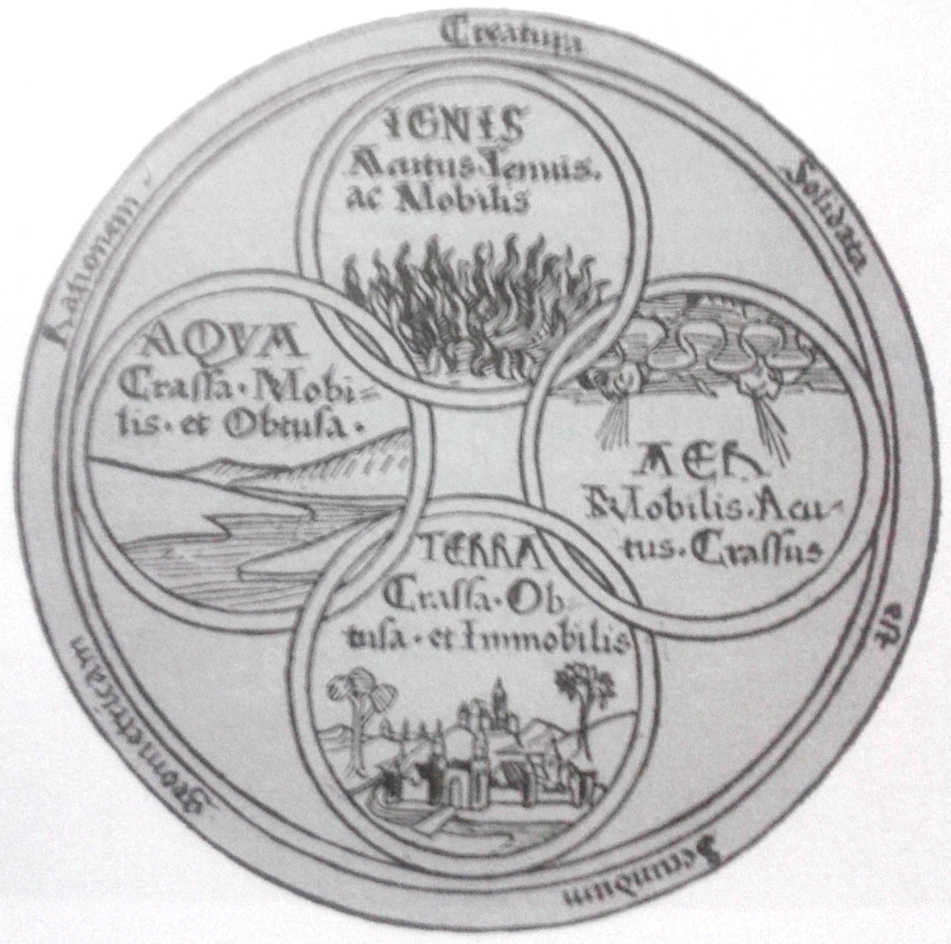 Four_elements_at_de_responsione_mundi_et_de_astrorum_ordinatione